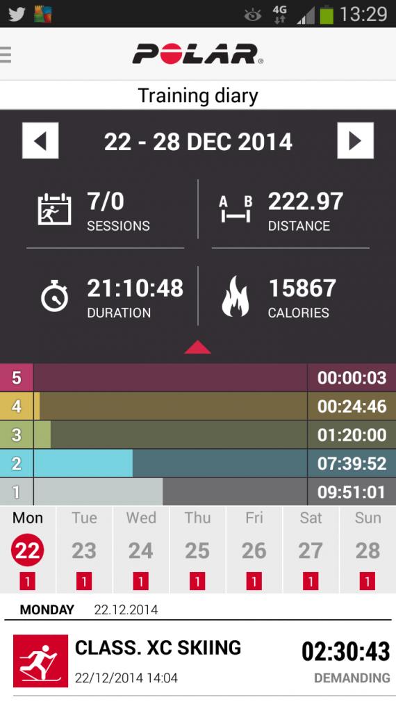 Polar endelig med app for sync av V800 og M400 for Android